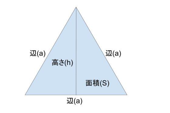 正三角形の面積・高さ・辺の長さの計算機。公式を使った求め方も紹介。